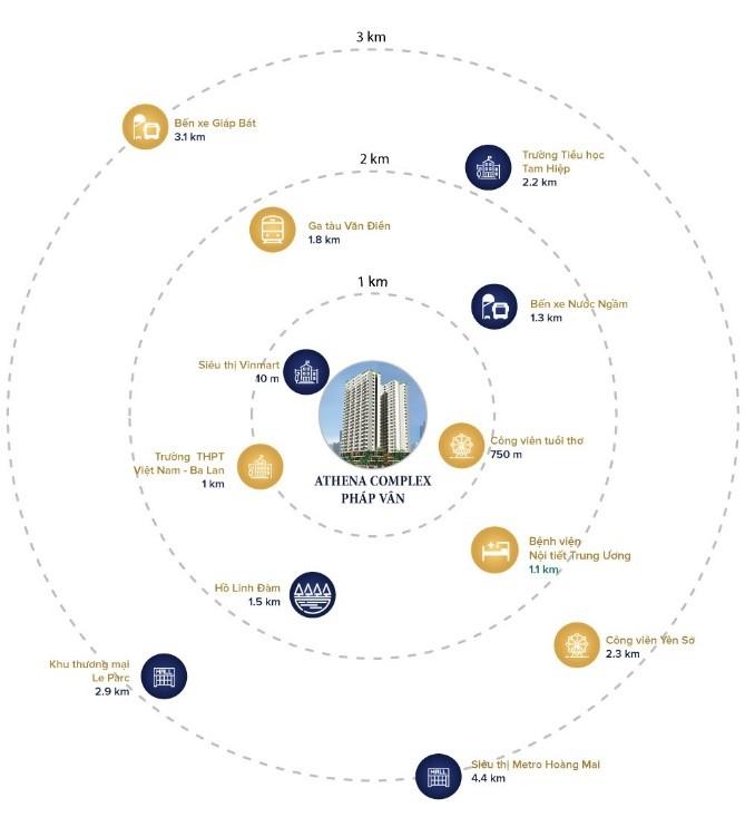 3 lý do nên chọn căn hộ Athena Complex Pháp Vân